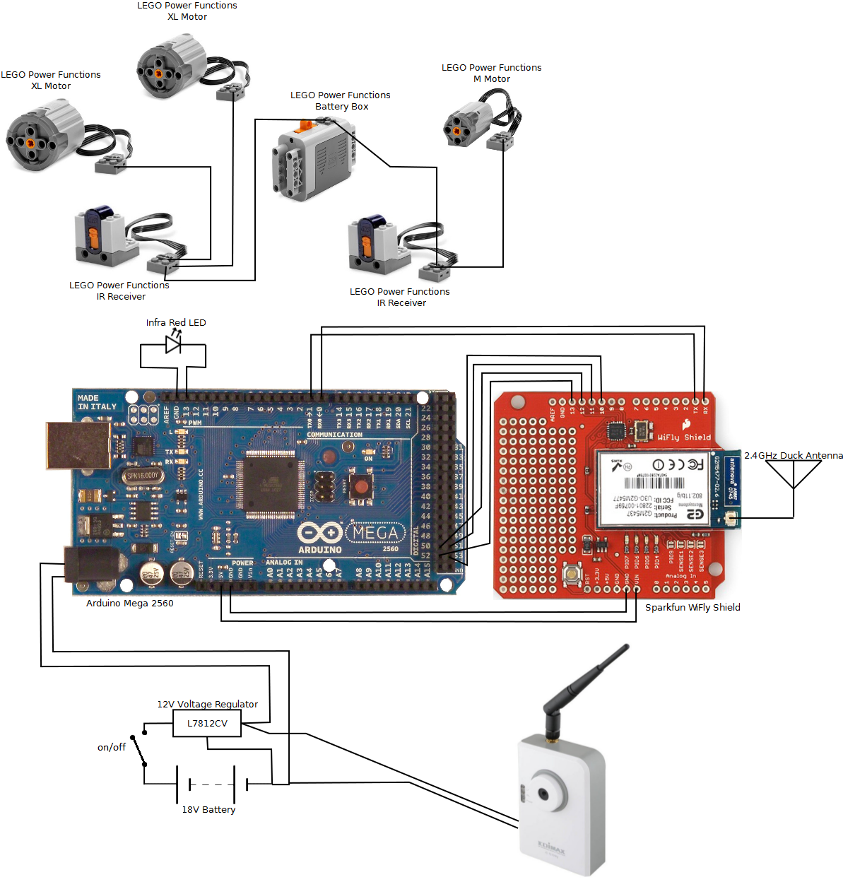 electrischschema wifi wiring diagram arduino wifi module wiring diagram \u2022 wiring cctv camera wiring diagram pdf at edmiracle.co